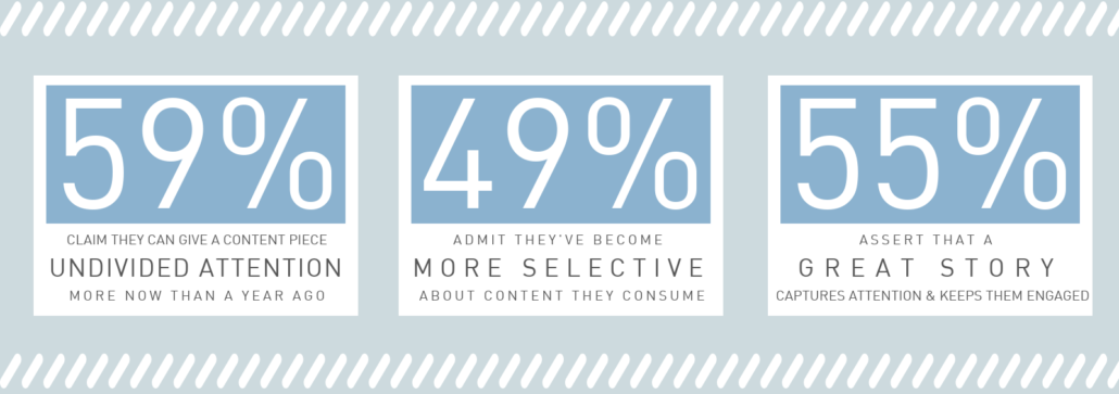 scientific reason to keep social media posts concise more selective content