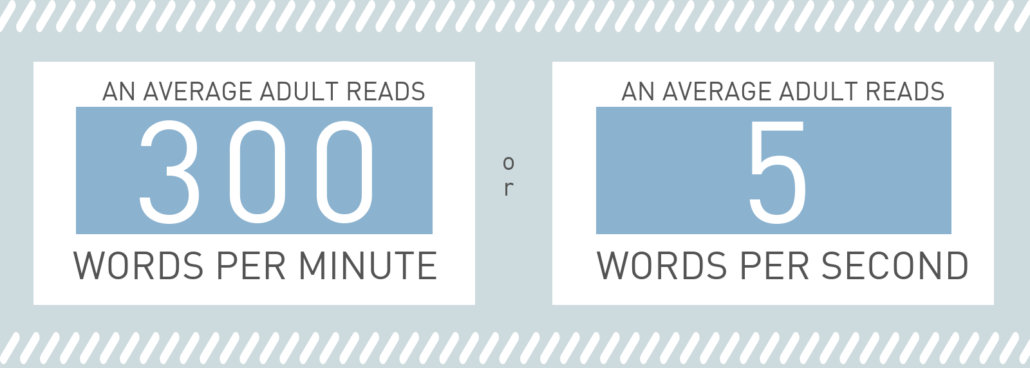 scientific reason to keep social media posts concise average words per minute reading
