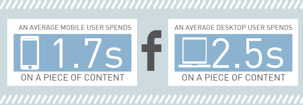scientific reason to keep social media posts concise time per facebook post