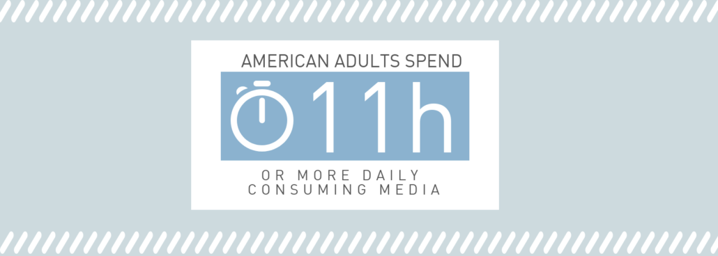 scientific reason to keep social media posts concise media consumed adult americans daily