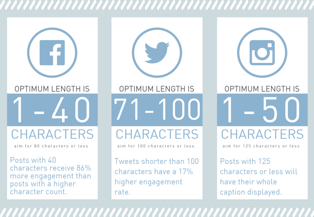 scientific reason to keep social media posts concise social media optimal best post length